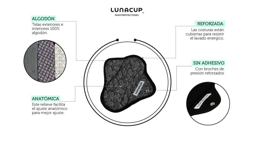 anatomia-pantiprotectores-lunacup